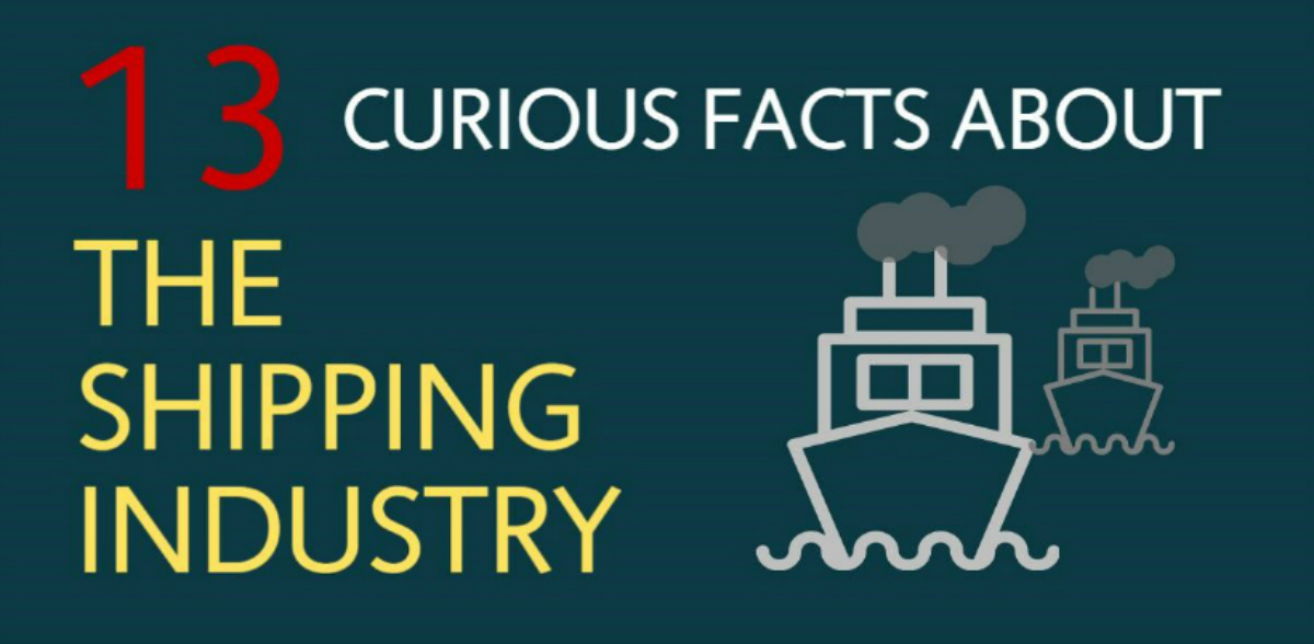 Did you know shipping and ocean freight is one of the oldest industries in the world? Check this infographic with curious facts about the shipping industry. | international freight transport, Import and Export of Goods, international trade agreement, exporting local products, importing local products